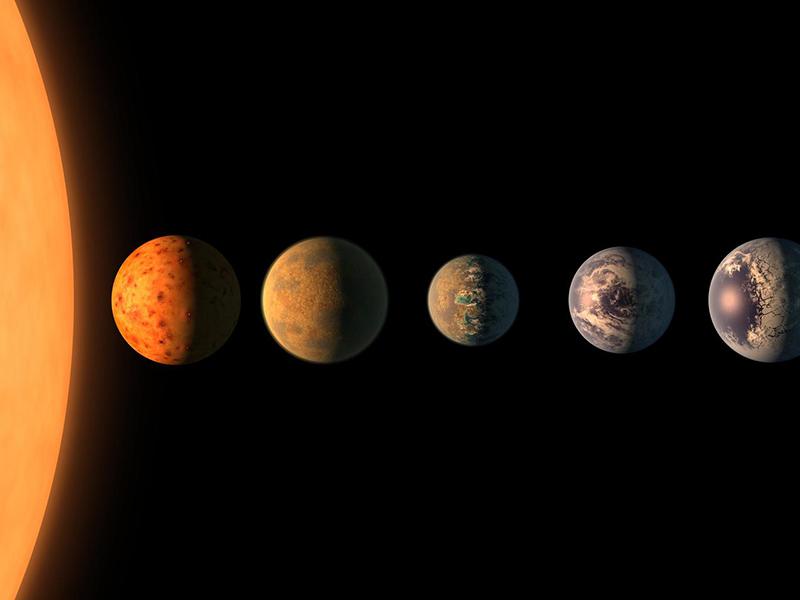 Exoplanets around TRAPPIST-1 star