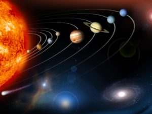 Colorful graphic overview of our solar system with the sun and planetary orbits