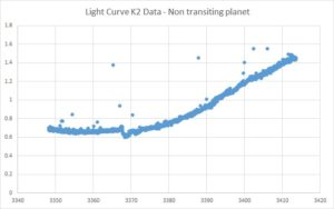 line graph with slowly increasing trend line