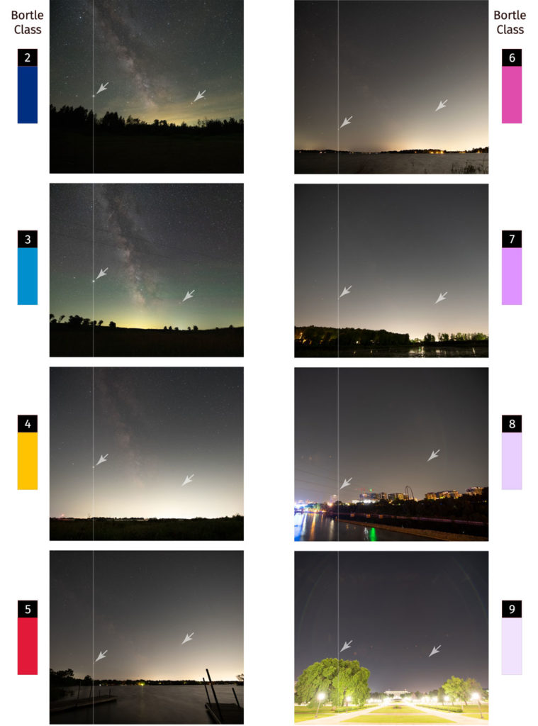 8 images of the milky way from different sites