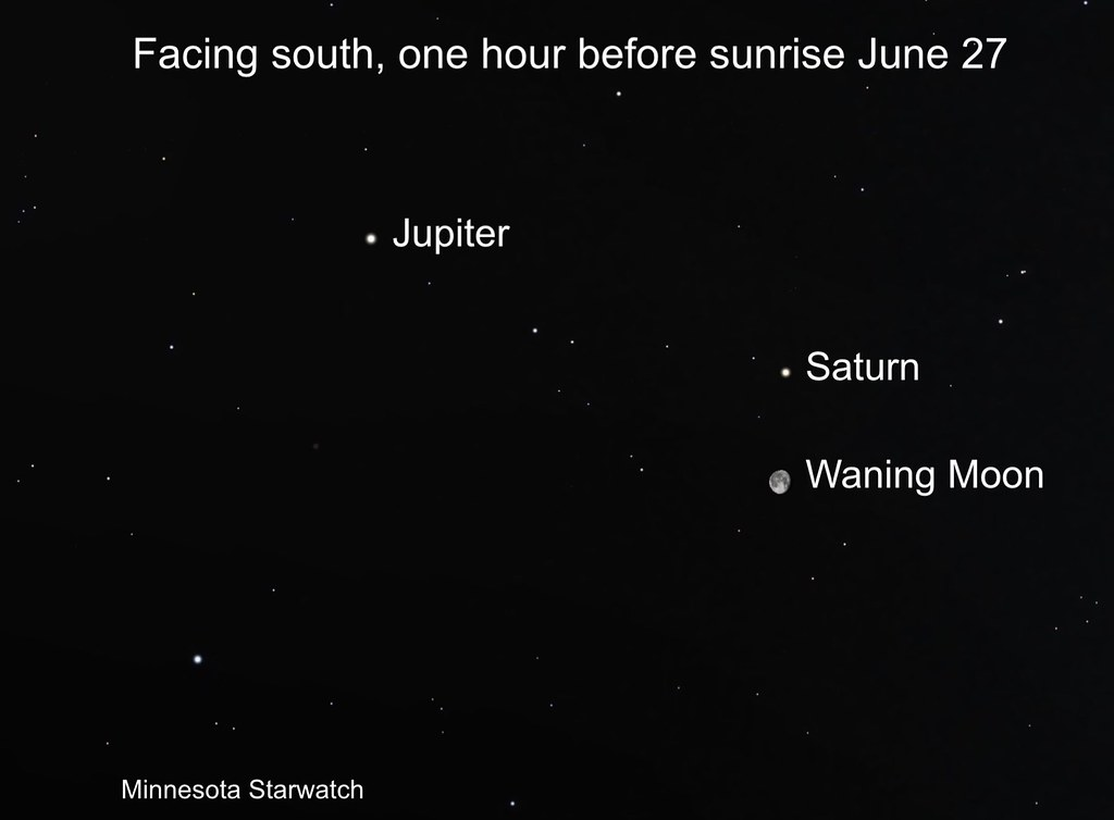 A diagram depicting the position of Saturn and Jupiter on June 27