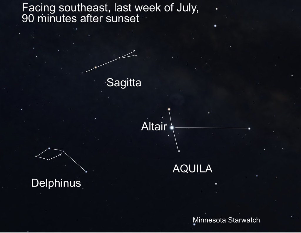 A diagram that depicts the placement of Sagitta, Altair, Deiphinus, and Aquila